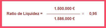 Ratio de liquidez menor que 1 para el análisis de solvencia a corto plazo
