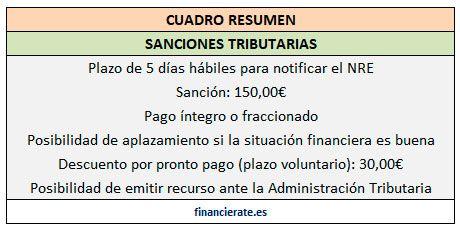 Sanciones de Gasóleo Bonificado no presentado en plazo
